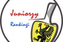 Podsumowanie sezonu 2014-2015 w kategorii juniorek i juniorów