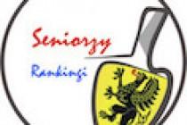 Podsumowanie sezonu rozgrywkowego 2014/2015 w kategorii Seniorki i Seniorzy