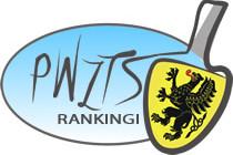 Dawid Michna i Julia Dietrich na czele list rankingowych młodzików a Jakub Witkowski i Natalia Kawecka na pierwszych miejscach rankingu juniorów (korekta)