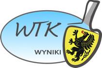 Natalia Kawecka i Robert Wołowiecki zwycięzcami III WTK Juniorów