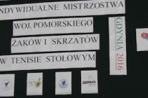 Wyniki Mistrzostw Żaków i Skrzatów województwa pomorskiego