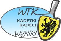 Paulina Godlewska /MTS Kwidzyn/ i Samuel Michna /UKS Lis Sierakowice/ wygrali III Wojewódzki Turniej Kwalifikacyjny Kadetów