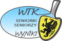 Katarzyna Płotka /KTS-K GOSRiT Luzino/ i Bogusław Koszyk /LKS Pogoń Lębork/ wygrali I WTK Seniorów podczas X Festiwalu tenisa stołowego w Żukowie.