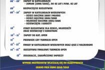 Otwarte MIstrzostwa Powiatu Wejherowskiego w tenisie stołowum – 23.09.2018 r. Hala MOSiR Rumia